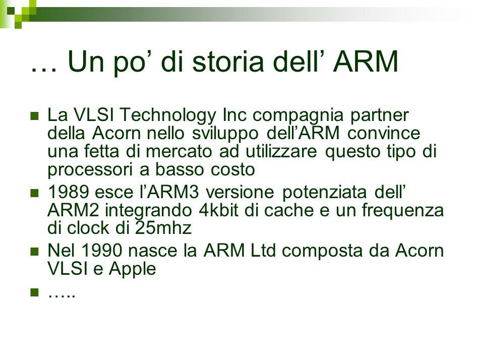 … Un po' di storia dell' ARM
