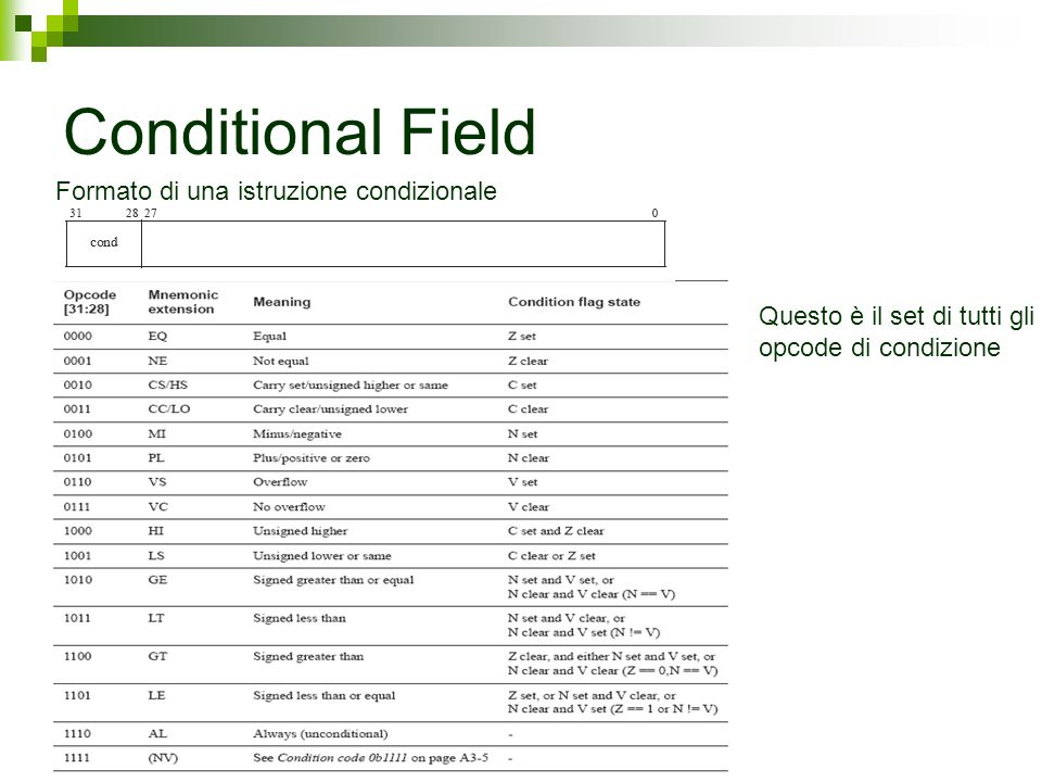 Conditional Field Formato di una istruzione condizionale