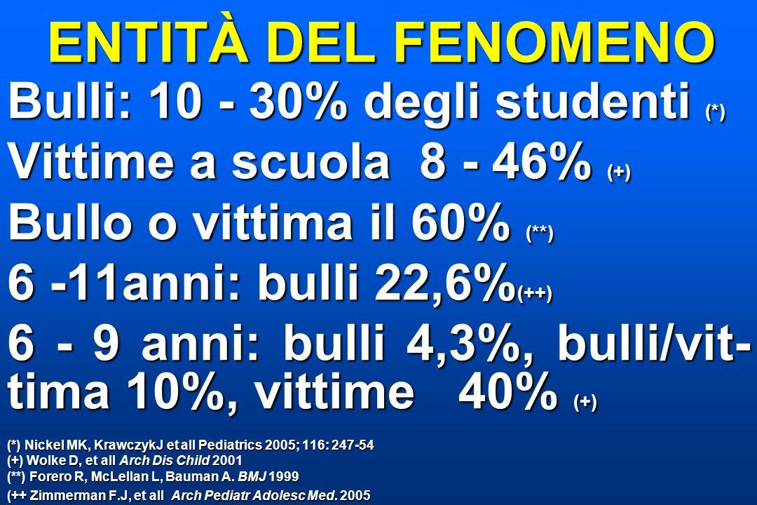 ENTITÀ DEL FENOMENO Bulli: 10 - 30% degli studenti (*)