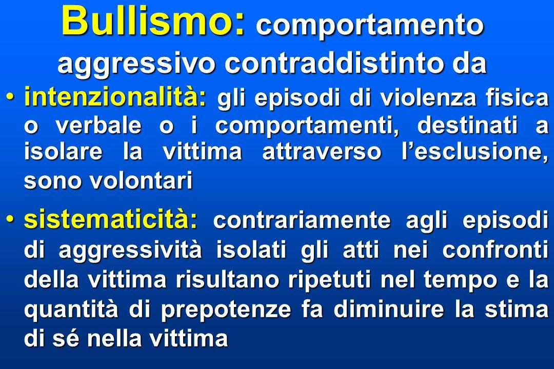Bullismo: comportamento aggressivo contraddistinto da