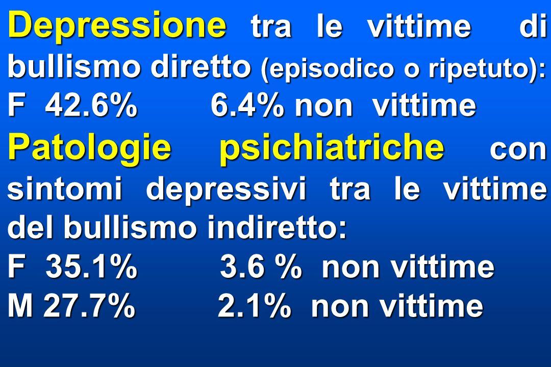 Depressione tra le vittime di bullismo diretto (episodico o ripetuto):