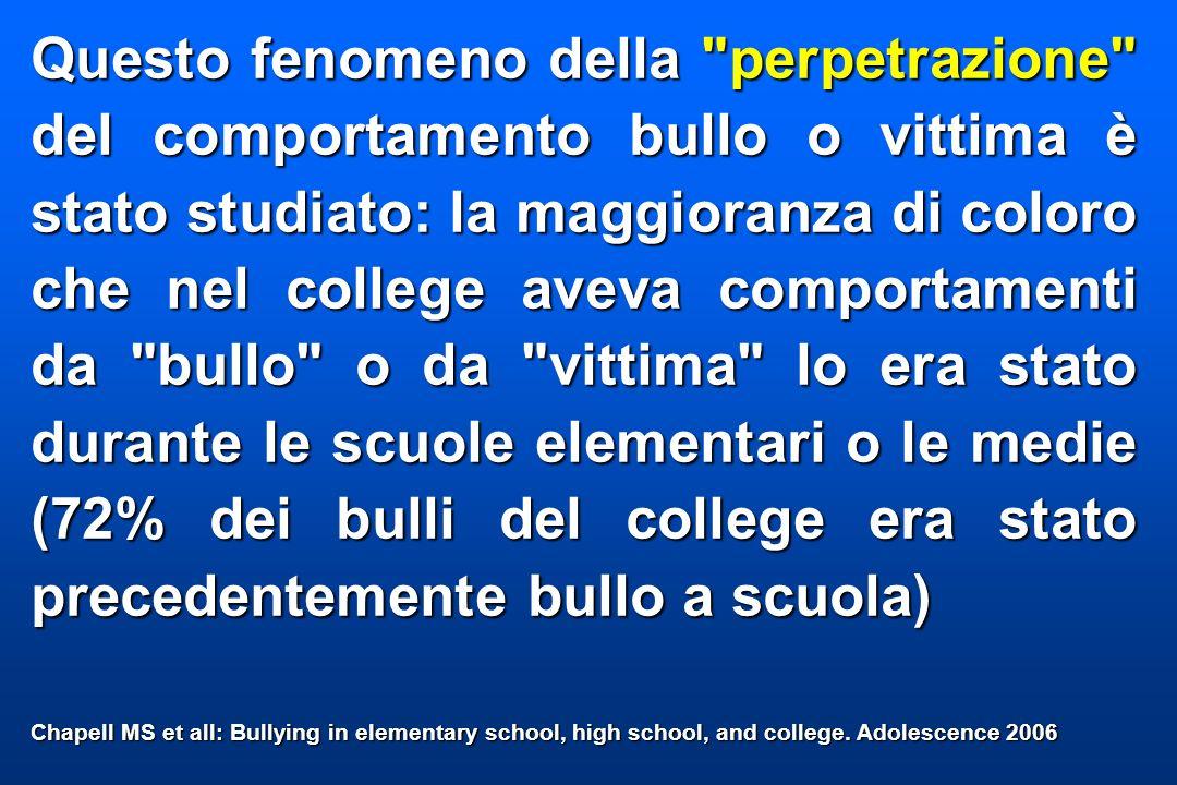 Questo fenomeno della perpetrazione del comportamento bullo o vittima è stato studiato: la maggioranza di coloro che nel college aveva comportamenti da bullo o da vittima lo era stato durante le scuole elementari o le medie (72% dei bulli del college era stato precedentemente bullo a scuola)