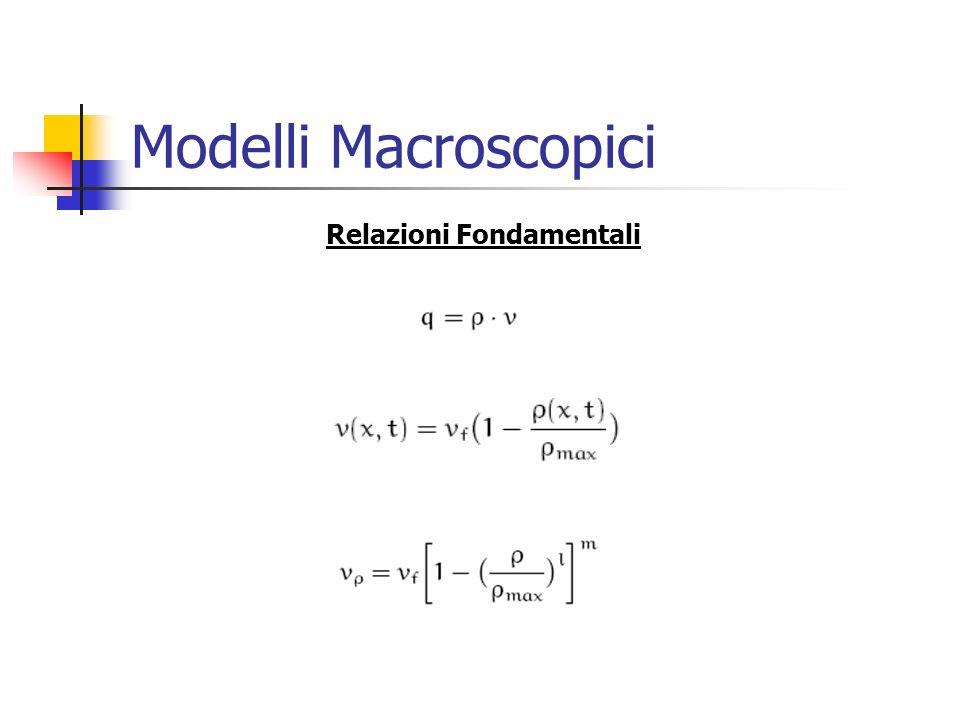 Modelli Macroscopici Relazioni Fondamentali