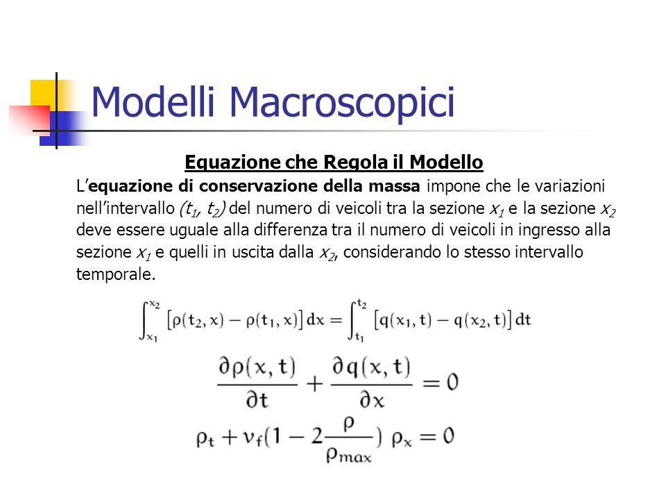 Modelli Macroscopici