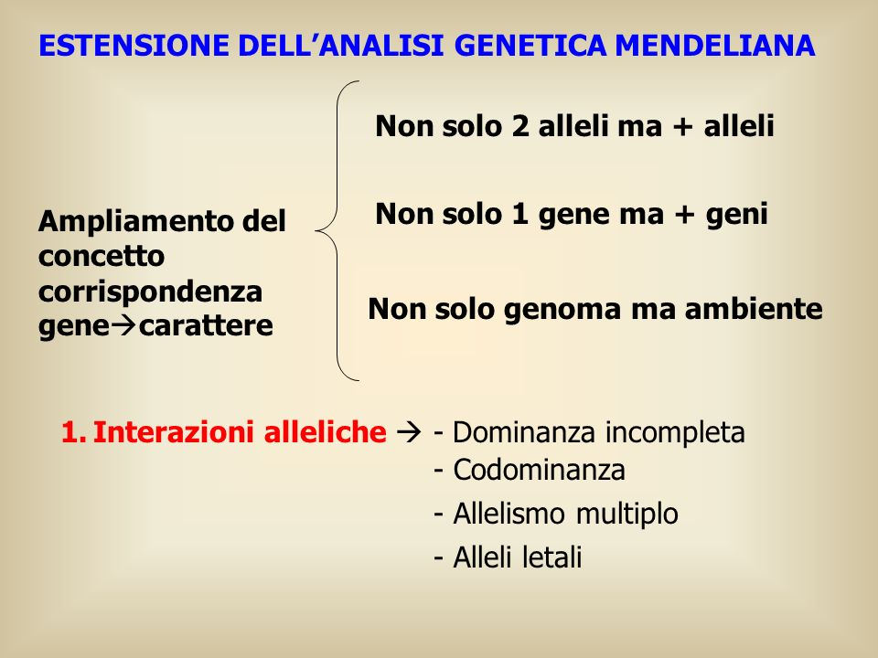 ESTENSIONE DELL'ANALISI GENETICA MENDELIANA