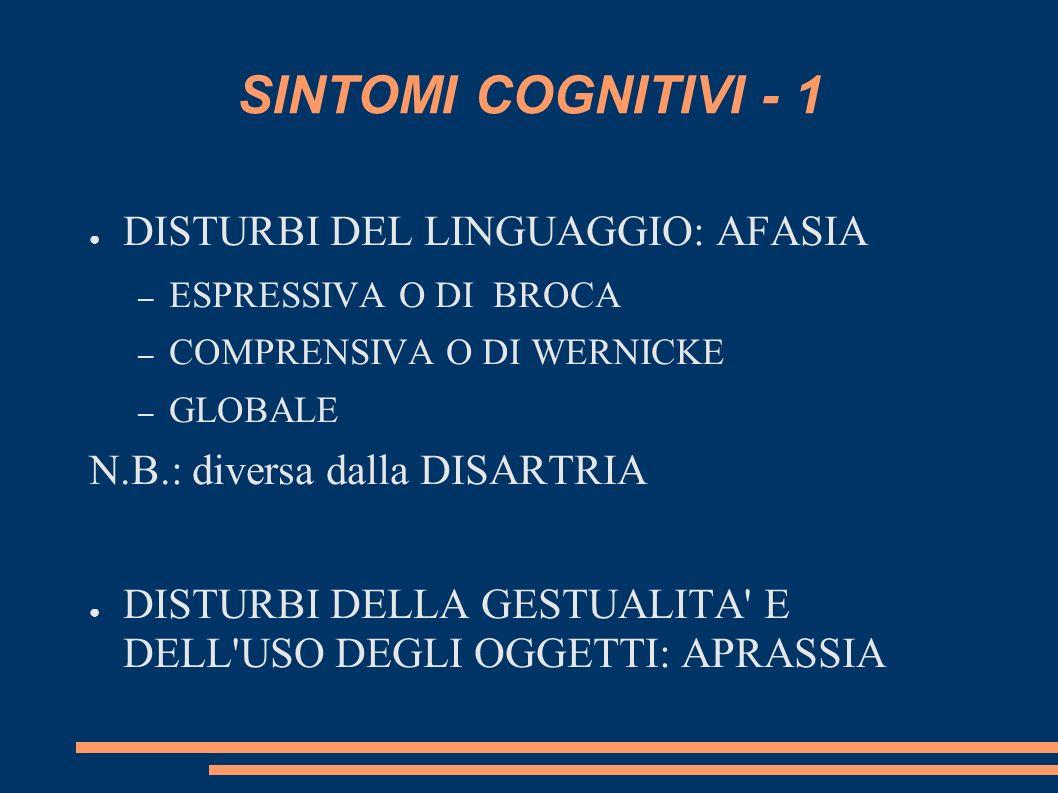 SINTOMI COGNITIVI - 1 DISTURBI DEL LINGUAGGIO: AFASIA