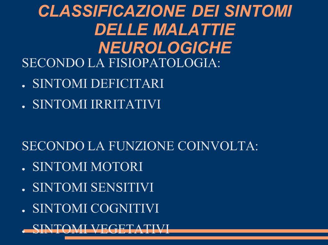 CLASSIFICAZIONE DEI SINTOMI DELLE MALATTIE NEUROLOGICHE