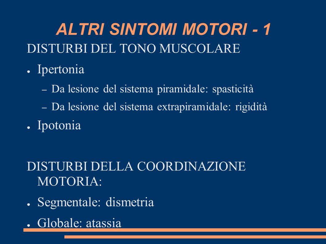 ALTRI SINTOMI MOTORI - 1 DISTURBI DEL TONO MUSCOLARE Ipertonia