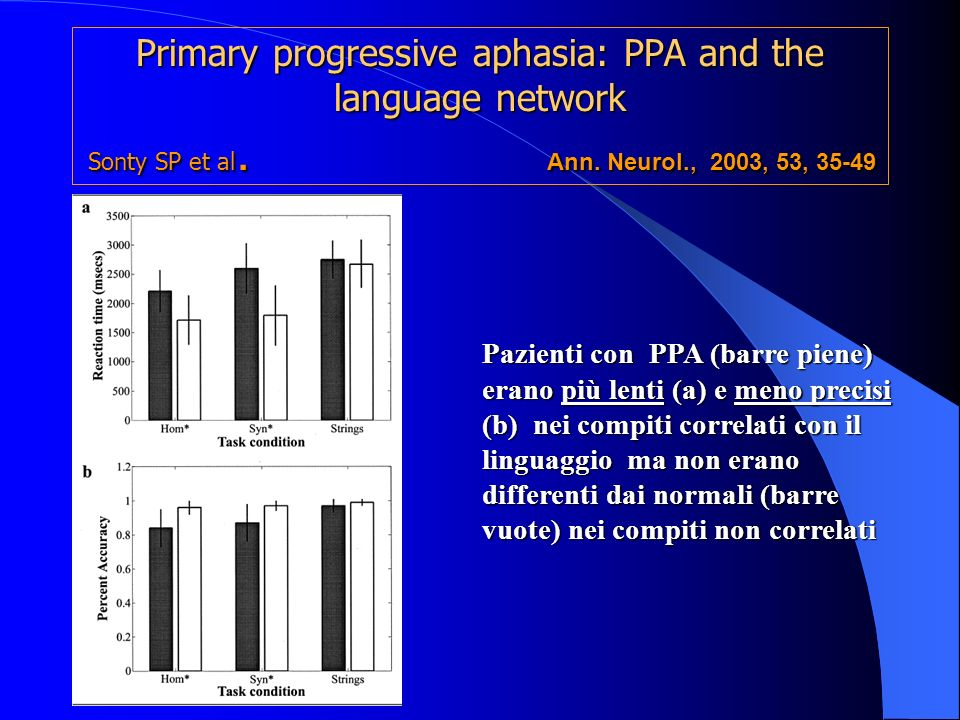 Primary progressive aphasia: PPA and the language network Sonty SP et al. Ann. Neurol., 2003, 53, 35-49
