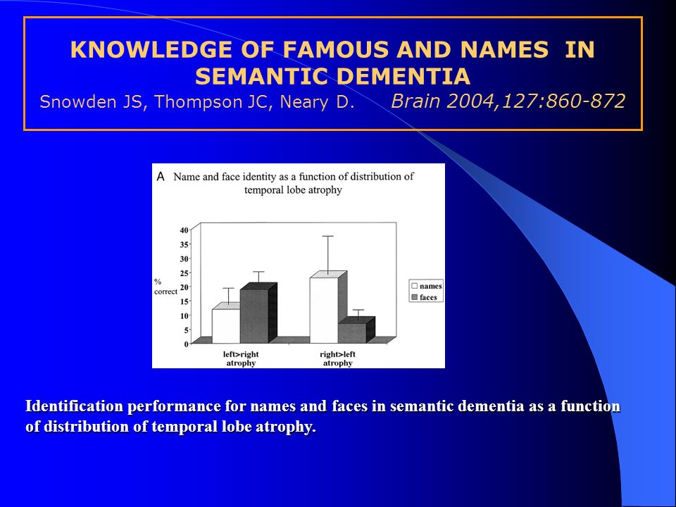 KNOWLEDGE OF FAMOUS AND NAMES IN SEMANTIC DEMENTIA Snowden JS, Thompson JC, Neary D. Brain 2004,127:860-872