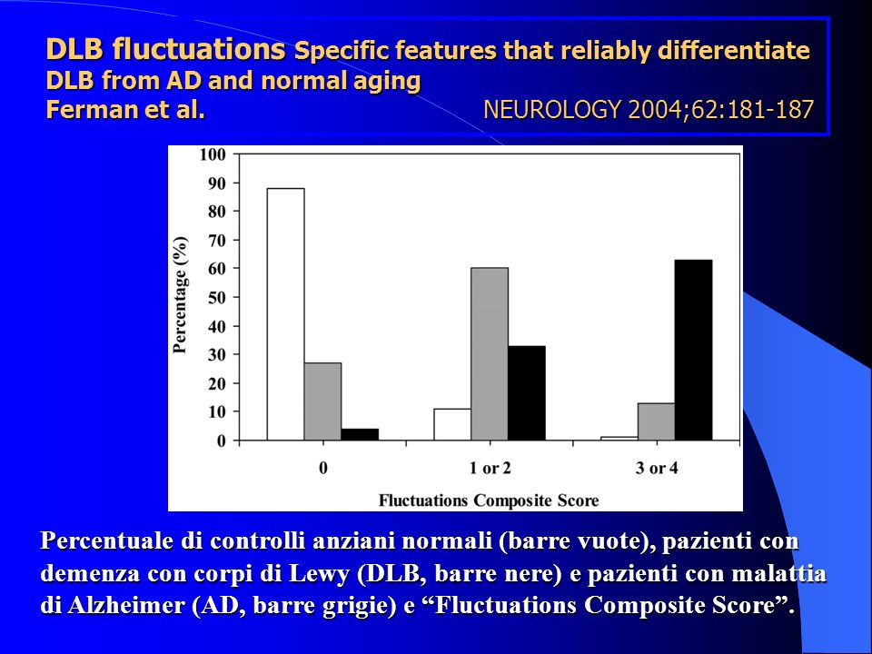 DLB fluctuations Specific features that reliably differentiate DLB from AD and normal aging Ferman et al. NEUROLOGY 2004;62:181-187