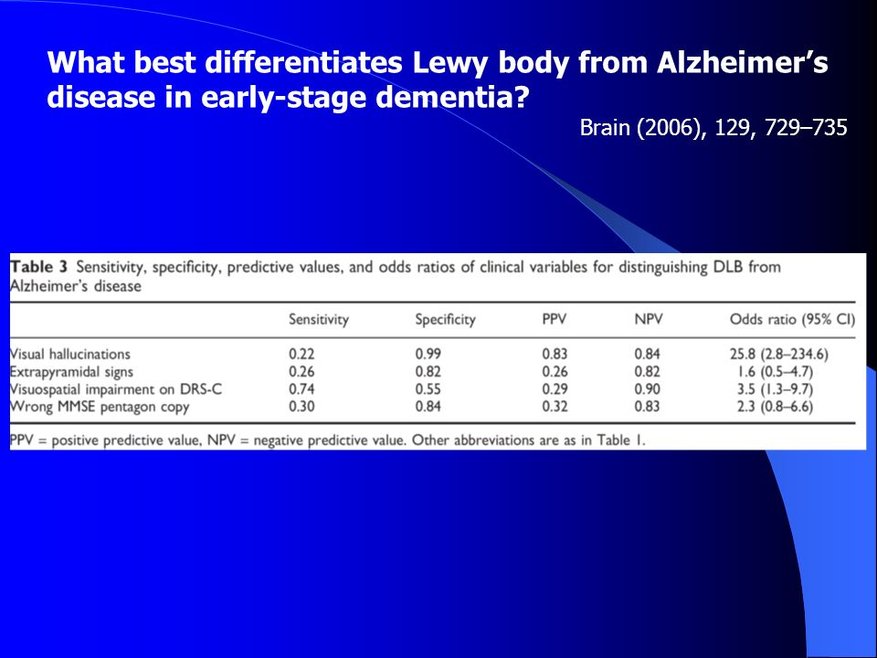 What best differentiates Lewy body from Alzheimer's disease in early-stage dementia