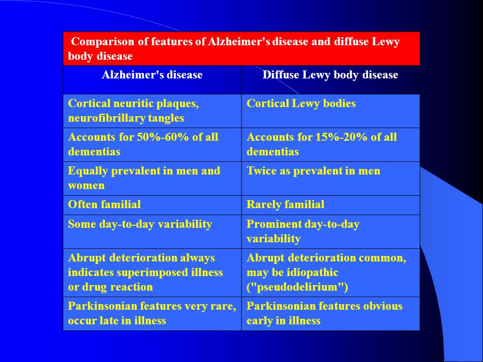 Diffuse Lewy body disease