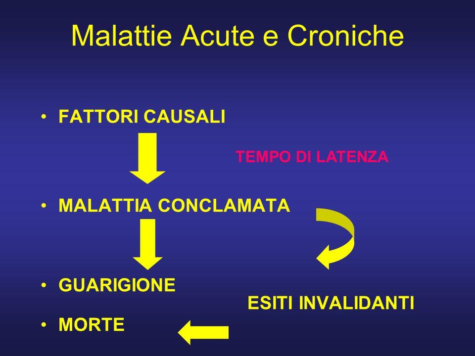Malattie Acute e Croniche
