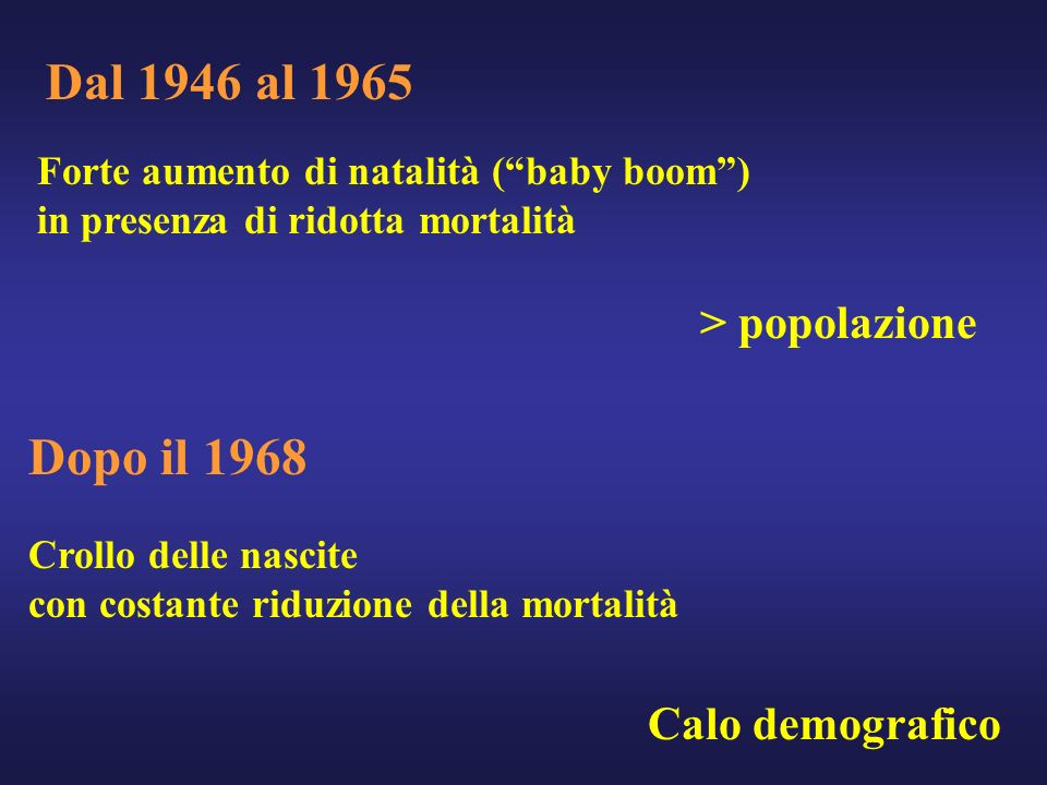 Dal 1946 al 1965 Dopo il 1968 > popolazione Calo demografico