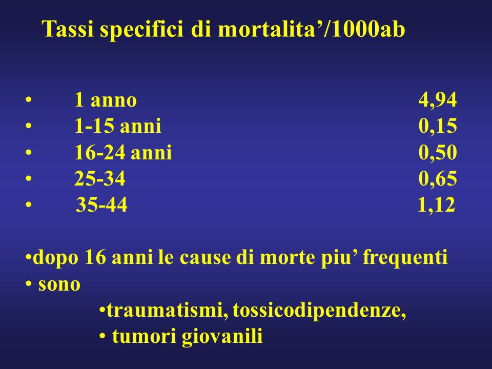 Tassi specifici di mortalita'/1000ab