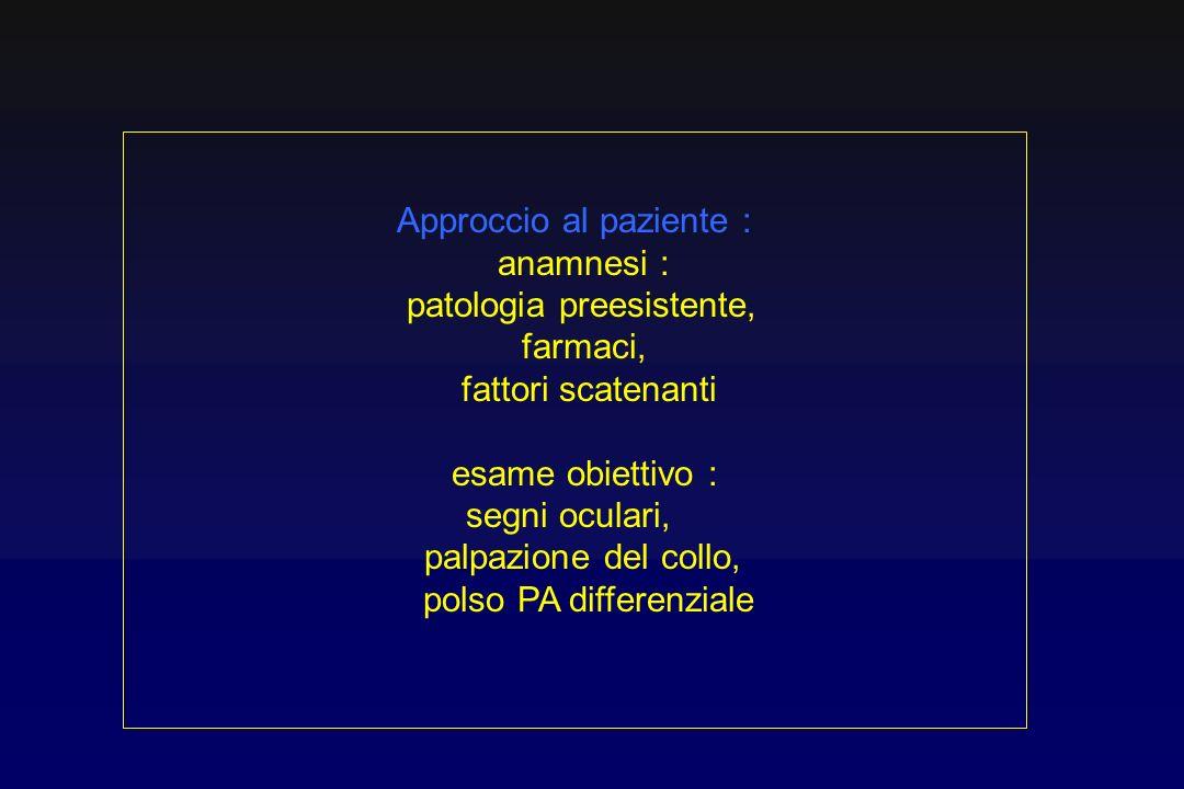 Approccio al paziente : anamnesi : patologia preesistente, farmaci,