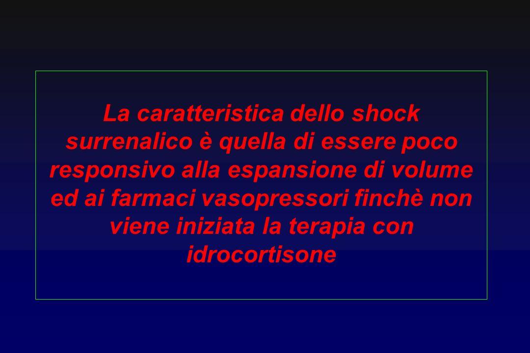 La caratteristica dello shock surrenalico è quella di essere poco responsivo alla espansione di volume ed ai farmaci vasopressori finchè non viene iniziata la terapia con idrocortisone