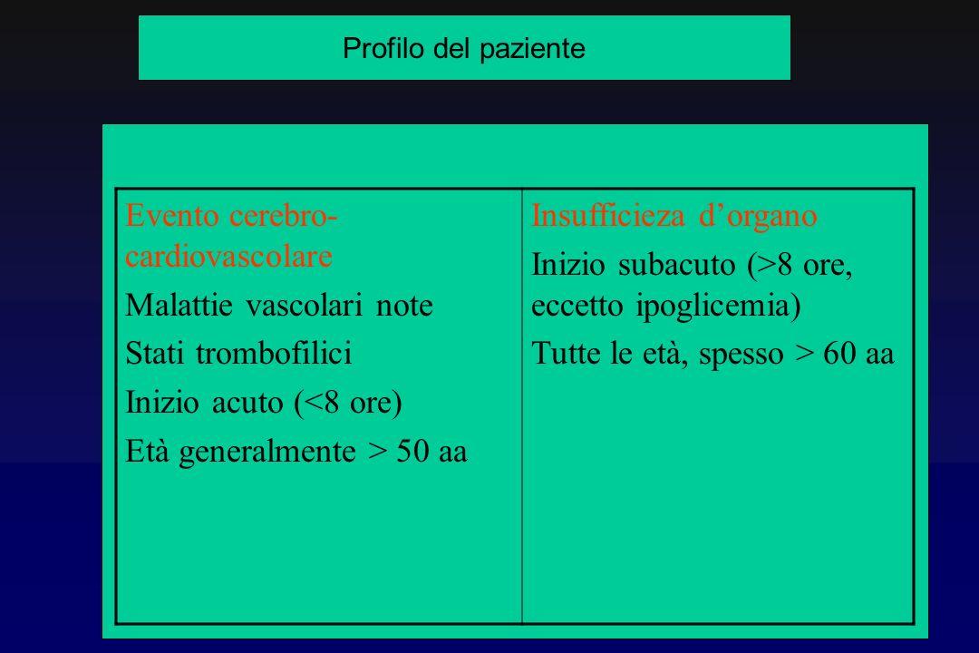 Evento cerebro-cardiovascolare Malattie vascolari note