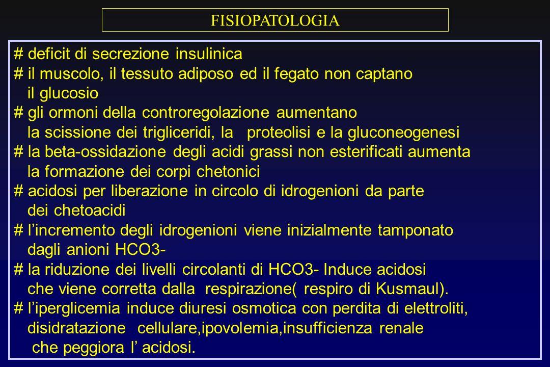 FISIOPATOLOGIA# deficit di secrezione insulinica. # il muscolo, il tessuto adiposo ed il fegato non captano.