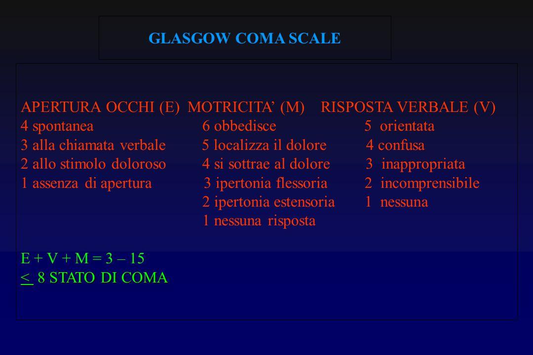 GLASGOW COMA SCALEAPERTURA OCCHI (E) MOTRICITA' (M) RISPOSTA VERBALE (V)