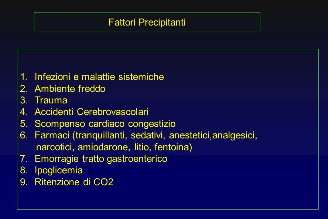 Fattori Precipitanti Infezioni e malattie sistemiche. Ambiente freddo. Trauma. Accidenti Cerebrovascolari.