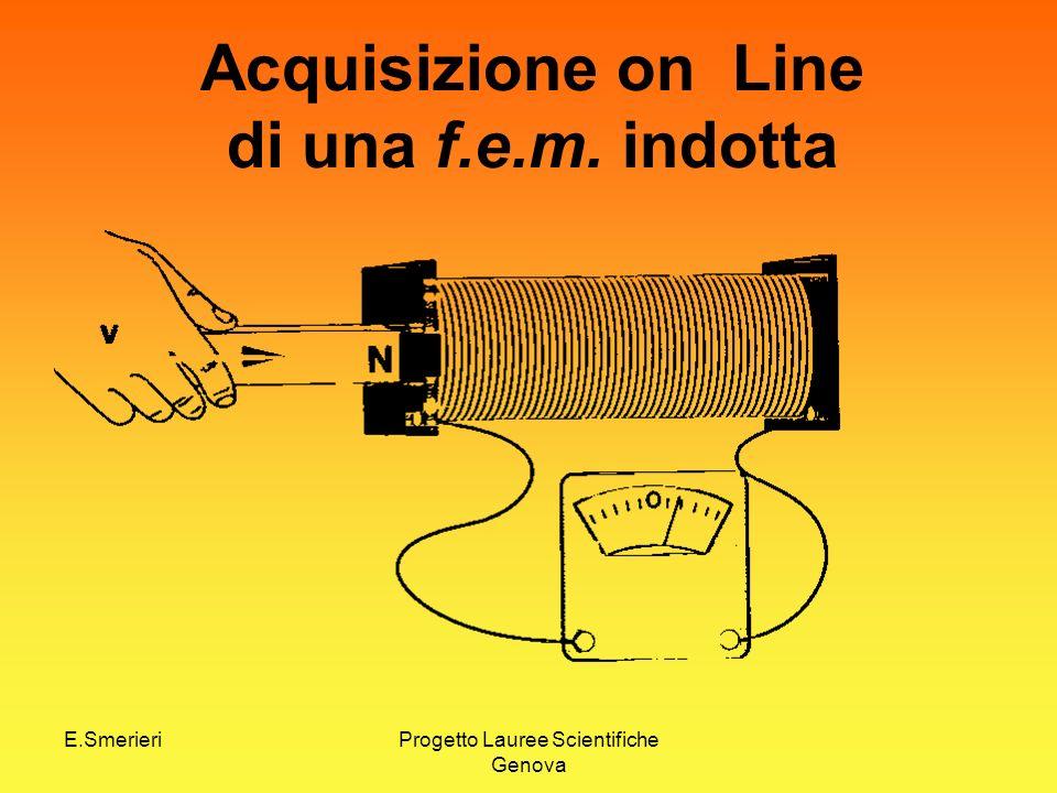 Acquisizione on Line di una f.e.m. indotta
