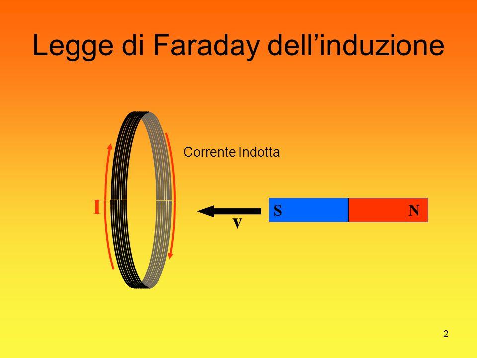 Legge di Faraday dell'induzione