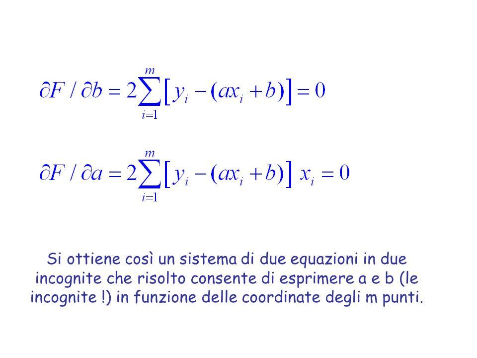 Si ottiene così un sistema di due equazioni in due incognite che risolto consente di esprimere a e b (le incognite !) in funzione delle coordinate degli m punti.