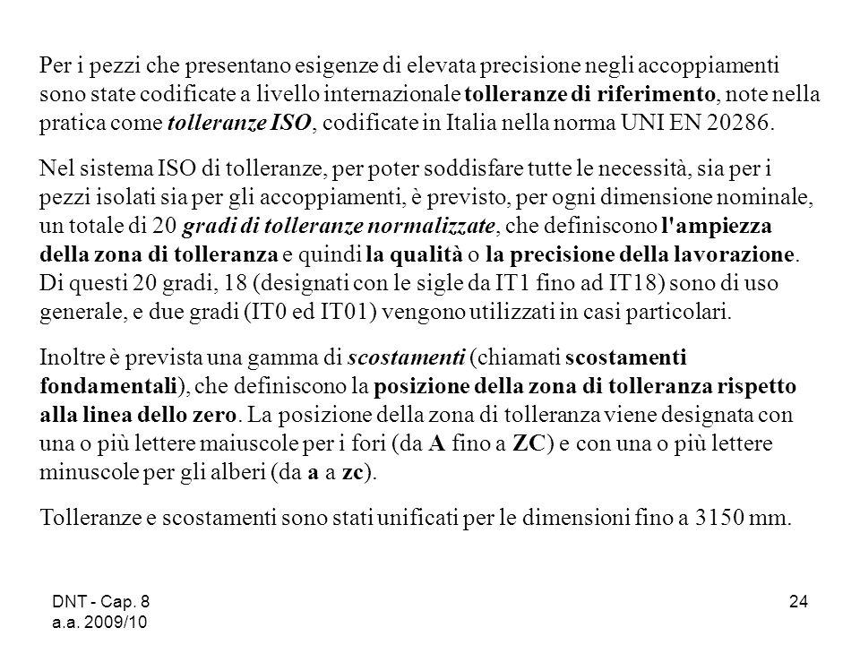 Per i pezzi che presentano esigenze di elevata precisione negli accoppiamenti sono state codificate a livello internazionale tolleranze di riferimento, note nella pratica come tolleranze ISO, codificate in Italia nella norma UNI EN 20286.