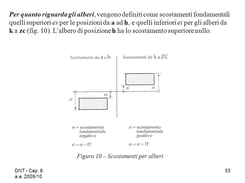 Per quanto riguarda gli alberi, vengono definiti come scostamenti fondamentali quelli superiori es per le posizioni da a ad h, e quelli inferiori ei per gli alberi da k a zc (fig. 10). L'albero di posizione h ha lo scostamento superiore nullo.