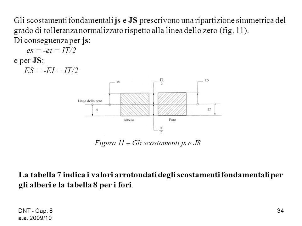 Gli scostamenti fondamentali js e JS prescrivono una ripartizione simmetrica del grado di tolleranza normalizzato rispetto alla linea dello zero (fig. 11).
