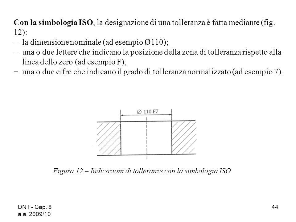 la dimensione nominale (ad esempio Ø110);