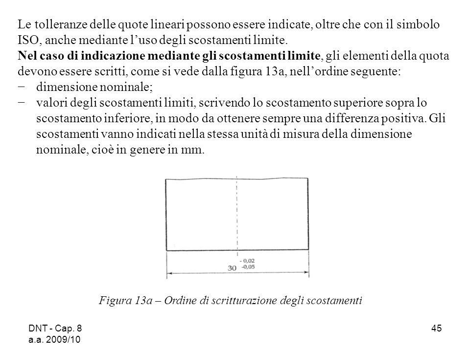 ISO, anche mediante l'uso degli scostamenti limite.