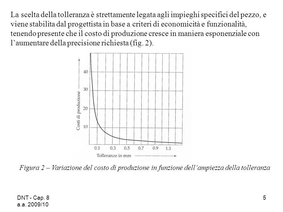La scelta della tolleranza è strettamente legata agli impieghi specifici del pezzo, e viene stabilita dal progettista in base a criteri di economicità e funzionalità, tenendo presente che il costo di produzione cresce in maniera esponenziale con l'aumentare della precisione richiesta (fig. 2).