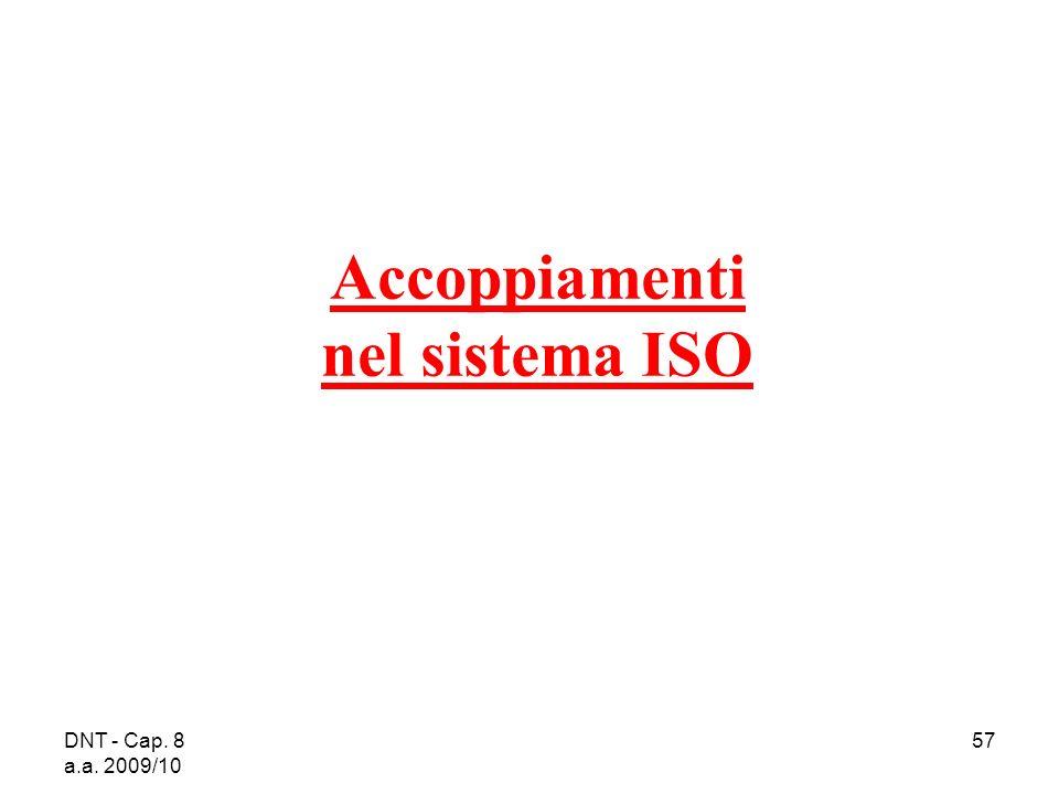 Accoppiamenti nel sistema ISO