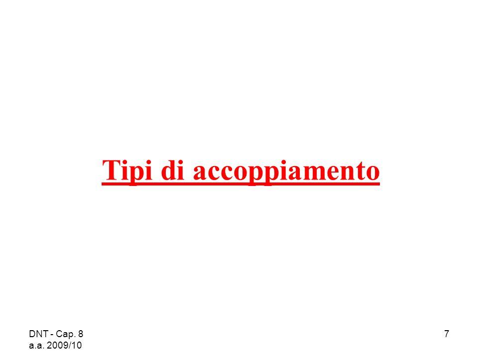 Tipi di accoppiamento DNT - Cap. 8 a.a. 2009/10