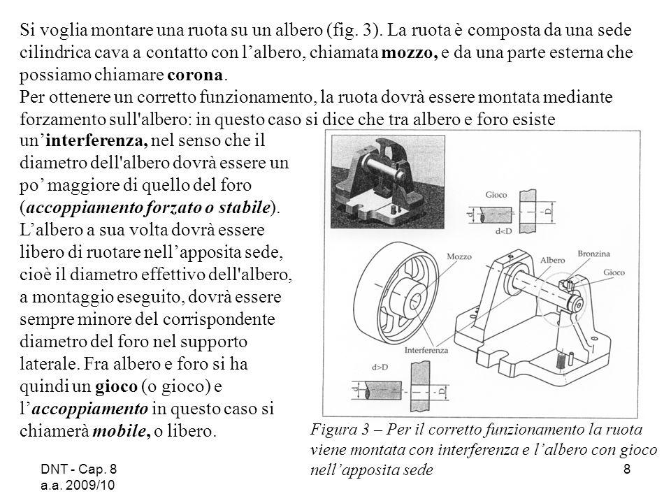 Si voglia montare una ruota su un albero (fig. 3)