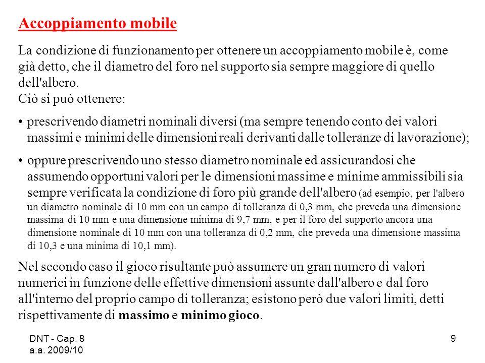 Accoppiamento mobile La condizione di funzionamento per ottenere un accoppiamento mobile è, come.