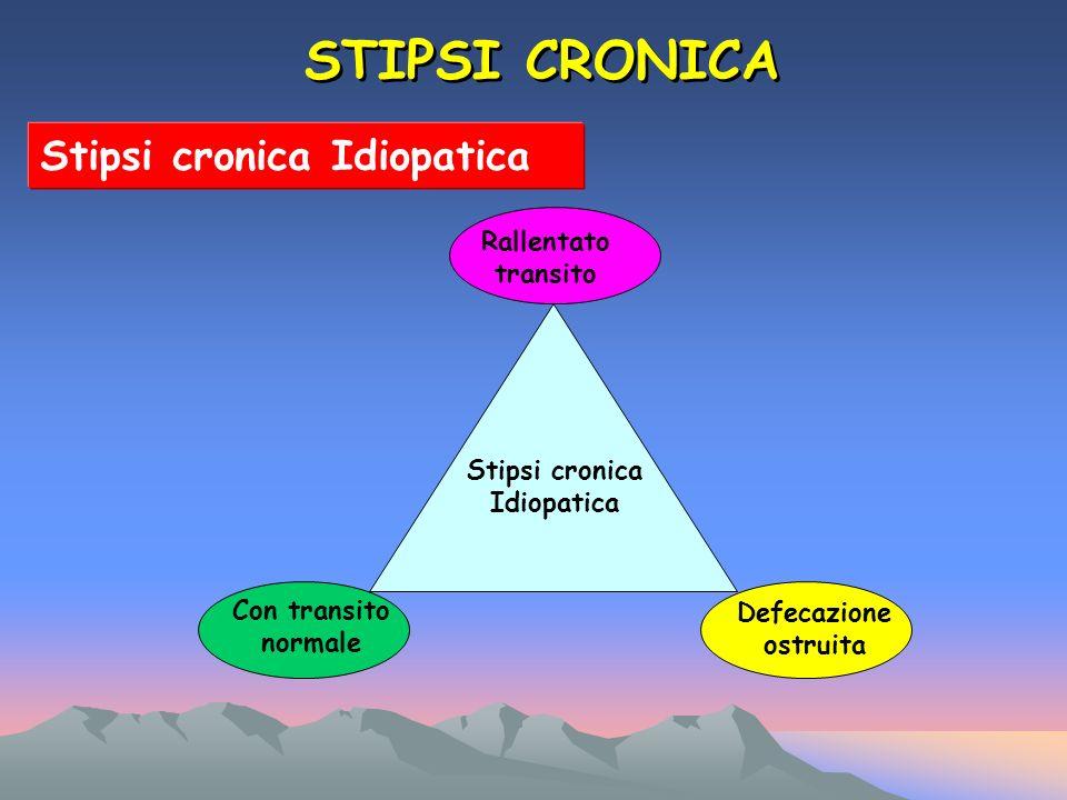 Stipsi cronica Idiopatica