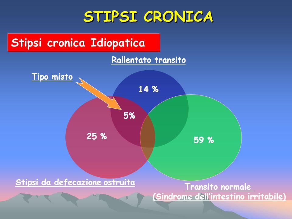 STIPSI CRONICA Stipsi cronica Idiopatica 25 %