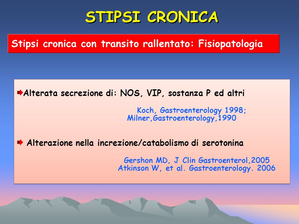 Koch, Gastroenterology 1998; Milner,Gastroenterology,1990