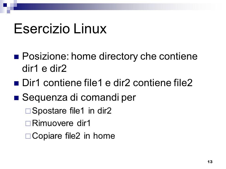 Esercizio Linux Posizione: home directory che contiene dir1 e dir2