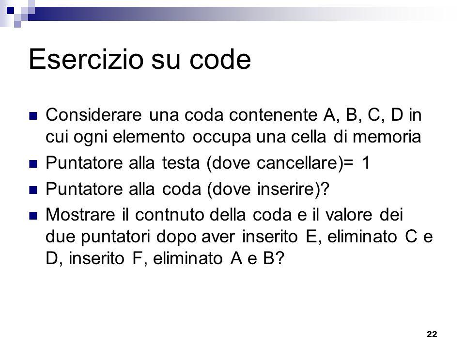 Esercizio su code Considerare una coda contenente A, B, C, D in cui ogni elemento occupa una cella di memoria.