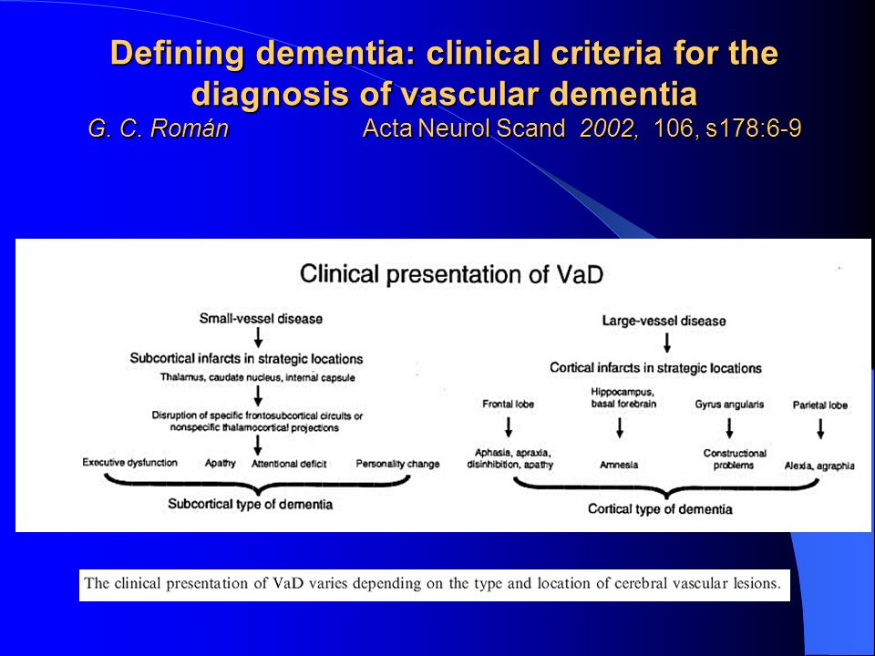 Defining dementia: clinical criteria for the diagnosis of vascular dementia G.