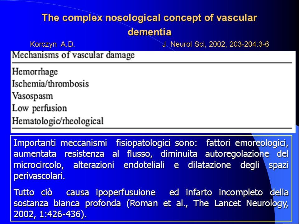The complex nosological concept of vascular dementia Korczyn A. D