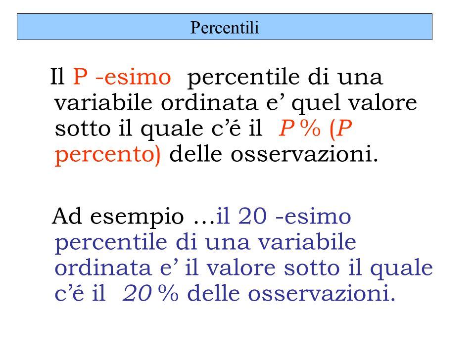 Percentili Il P -esimo percentile di una variabile ordinata e' quel valore sotto il quale c'é il P % (P percento) delle osservazioni.