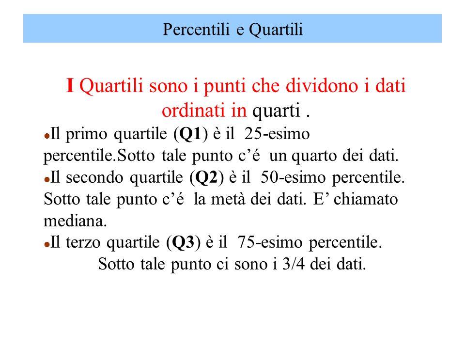 I Quartili sono i punti che dividono i dati ordinati in quarti .