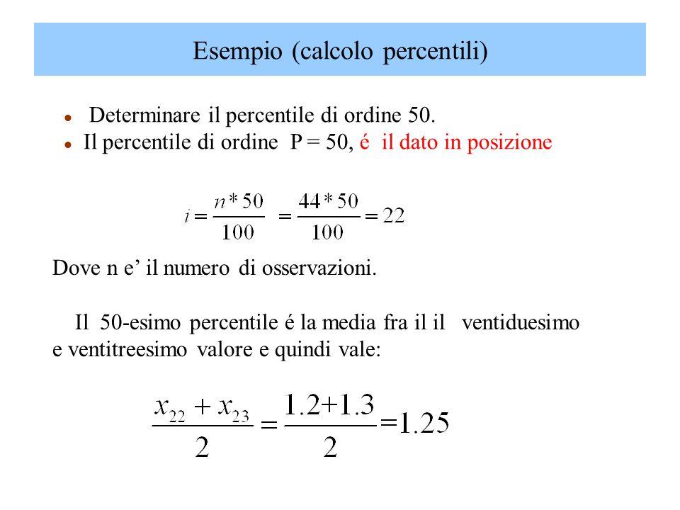 Esempio (calcolo percentili)