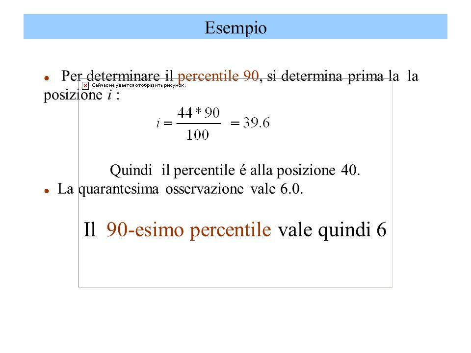 Il 90-esimo percentile vale quindi 6